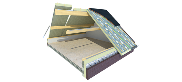 Usystem Roof OS Easy Airtight